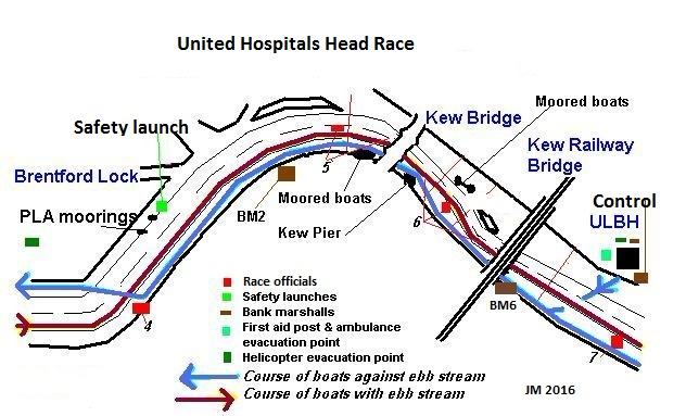 Head_race_course_2016